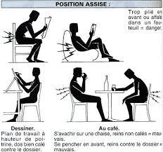 Position assise mauvaise - Micro-pauses actives pour les douleurs aux hanches & au bas du dos