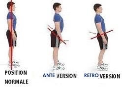 ante retro version - Micro-pauses actives pour les douleurs aux hanches & au bas du dos